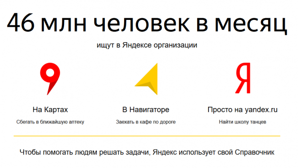 карта яндекс карты москва карта яндекс плюс тинькофф банк отзывы